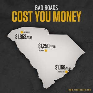 Cost of Driving on bad roads
